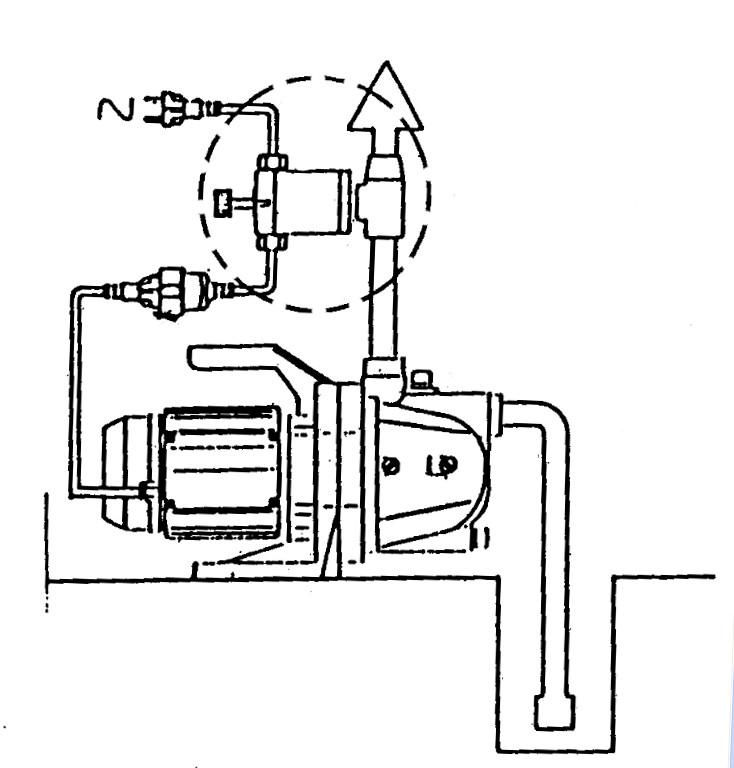 podłaczenie hydrostop