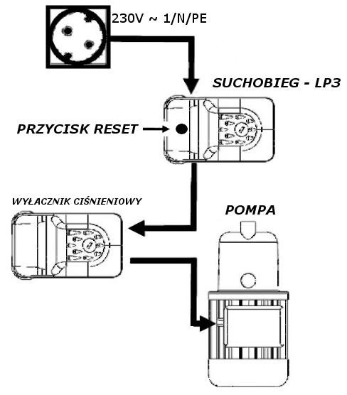 podłączenie lp3